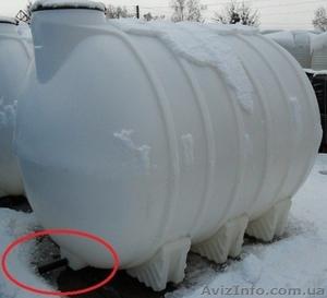 Емкости резервуары для перевозки и хранения Чернигов Прилуки - Изображение #1, Объявление #1045457