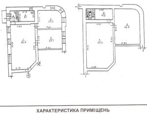 Продам помещение под хостел в Одессе 245 м вид на море рядом Дерибасовская ул - Изображение #1, Объявление #1671026