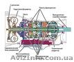 Ремонт автоматических и механических коробок передач