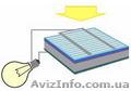 Солнечные панели электрические Одесса лучший выбор